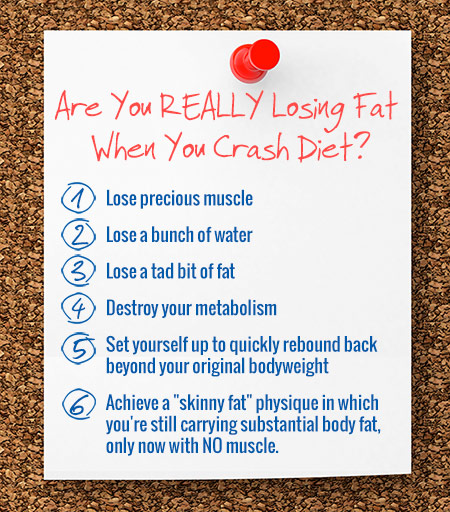Are you REALLY losing fat when you crash diet?